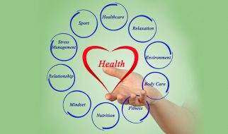 Holistic medicine Ft. Lauderdale